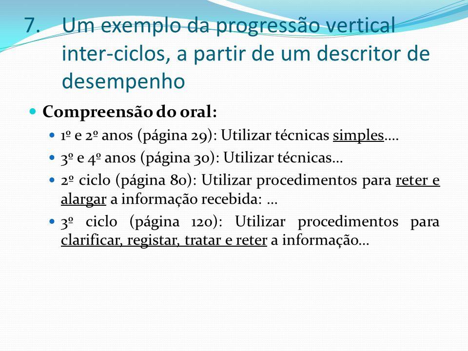Um exemplo da progressão vertical inter-ciclos, a partir de um descritor de desempenho