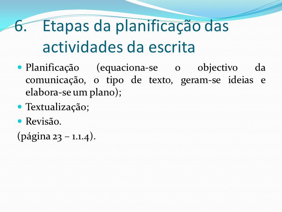 Etapas da planificação das actividades da escrita