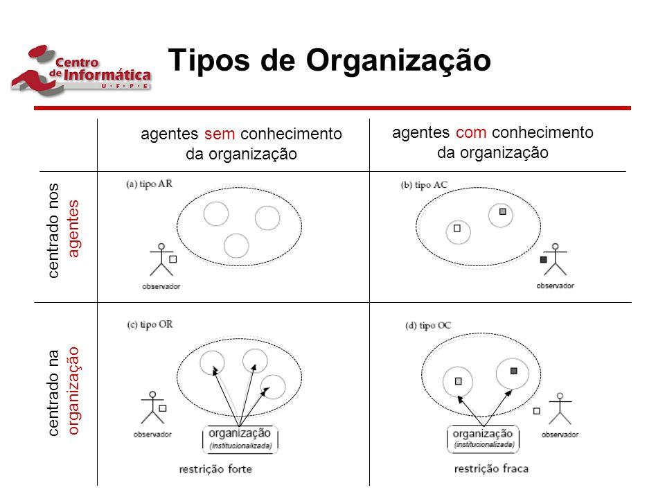 Tipos de Organização agentes sem conhecimento agentes com conhecimento