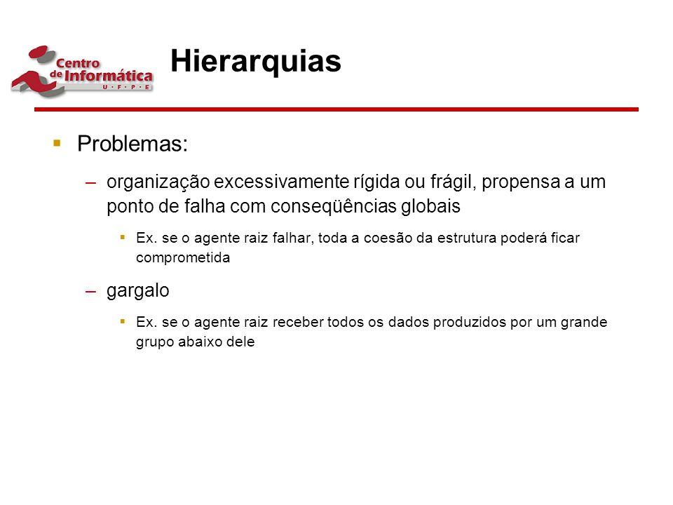 Hierarquias Problemas: