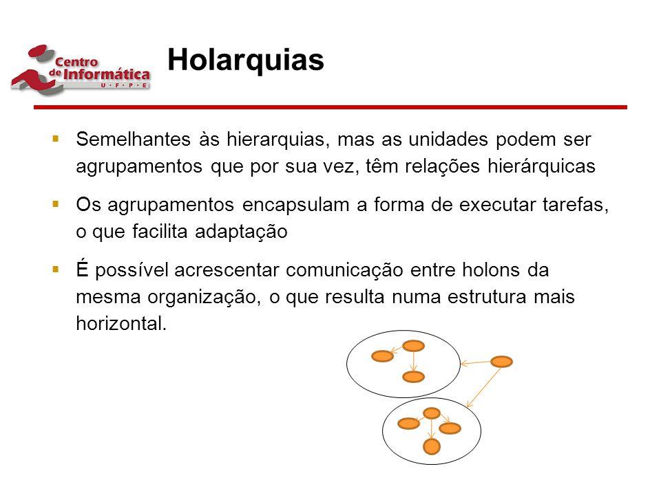 Holarquias Semelhantes às hierarquias, mas as unidades podem ser agrupamentos que por sua vez, têm relações hierárquicas.