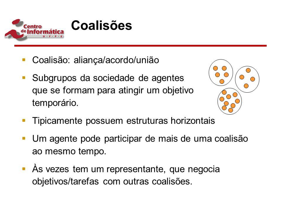 Coalisões Coalisão: aliança/acordo/união