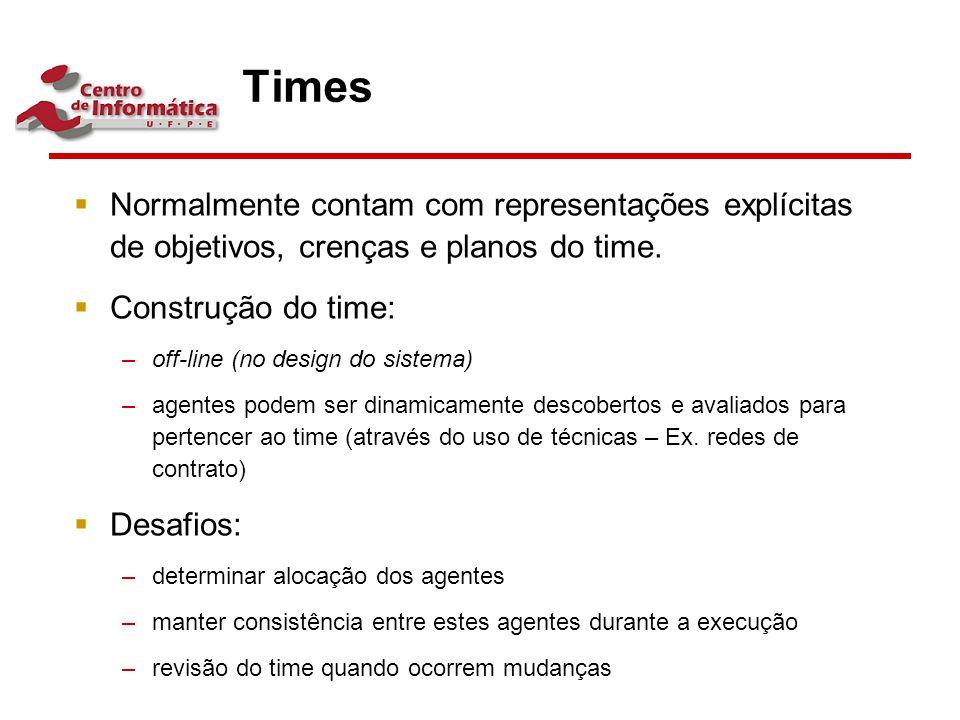 Times Normalmente contam com representações explícitas de objetivos, crenças e planos do time. Construção do time: