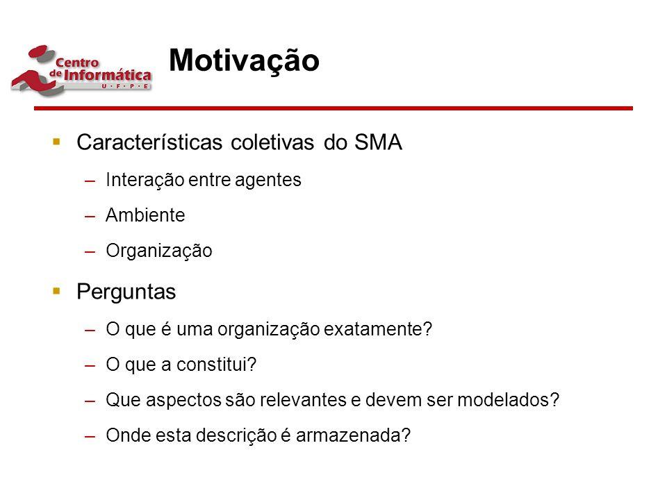 Motivação Características coletivas do SMA Perguntas
