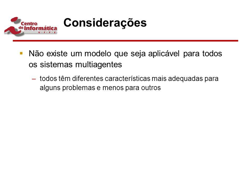 Considerações Não existe um modelo que seja aplicável para todos os sistemas multiagentes.
