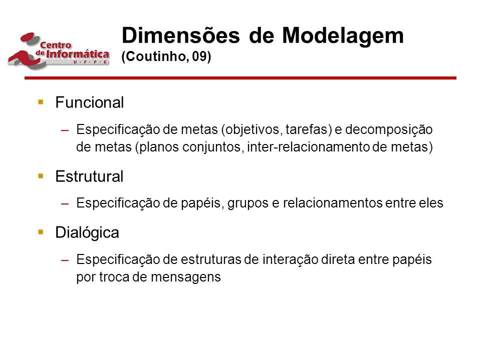 Dimensões de Modelagem (Coutinho, 09)