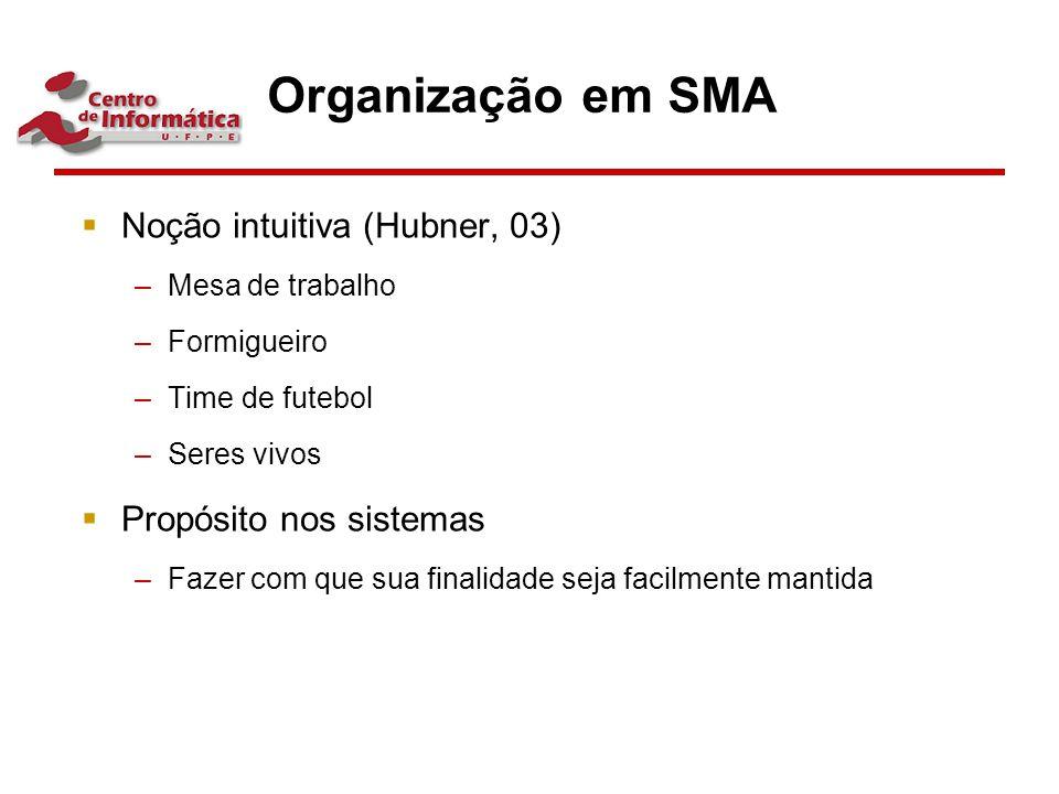 Organização em SMA Noção intuitiva (Hubner, 03) Propósito nos sistemas