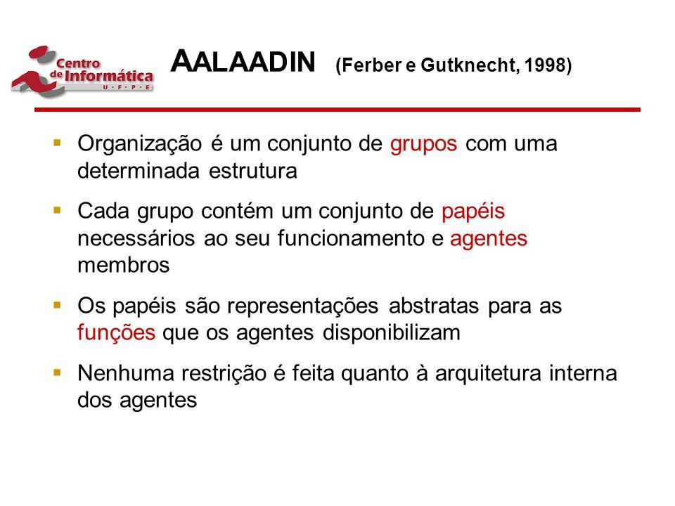 AALAADIN (Ferber e Gutknecht, 1998)