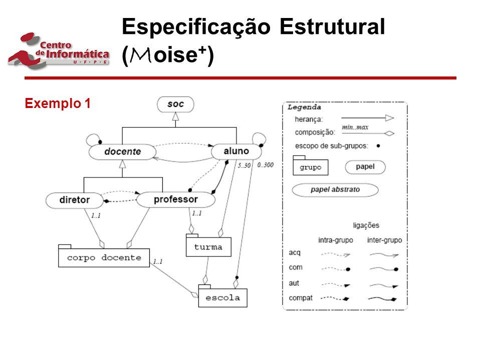 Especificação Estrutural (Moise+)
