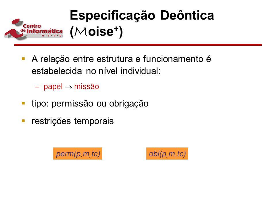 Especificação Deôntica (Moise+)