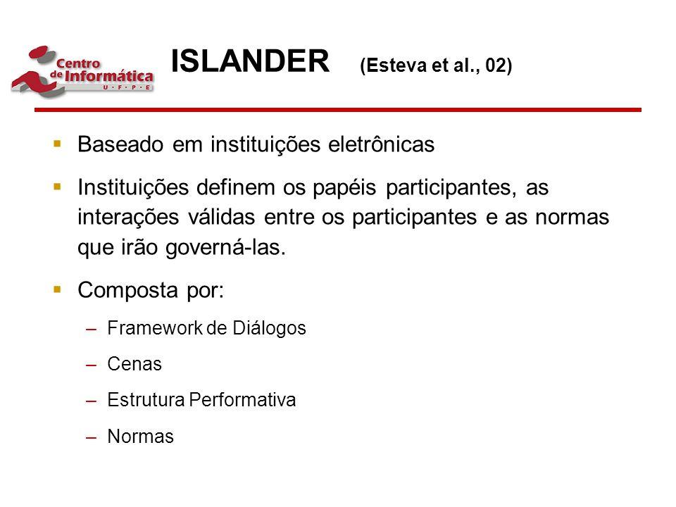 ISLANDER (Esteva et al., 02)