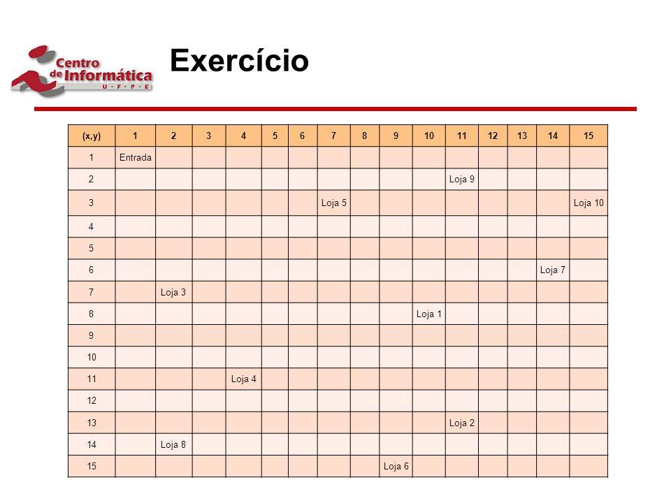 Exercício (x,y) 1 2 3 4 5 6 7 8 9 10 11 12 13 14 15 Entrada Loja 9