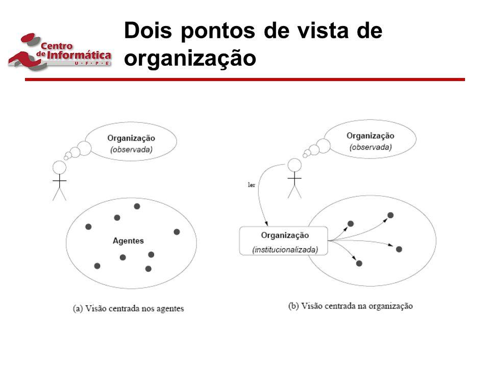 Dois pontos de vista de organização