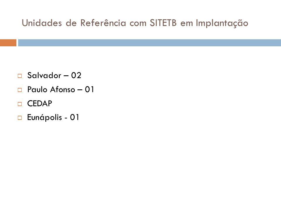 Unidades de Referência com SITETB em Implantação