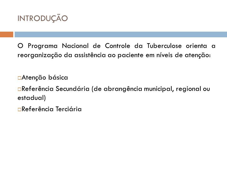 INTRODUÇÃO O Programa Nacional de Controle da Tuberculose orienta a reorganização da assistência ao paciente em níveis de atenção: