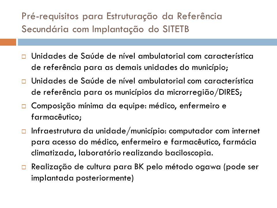 Pré-requisitos para Estruturação da Referência Secundária com Implantação do SITETB