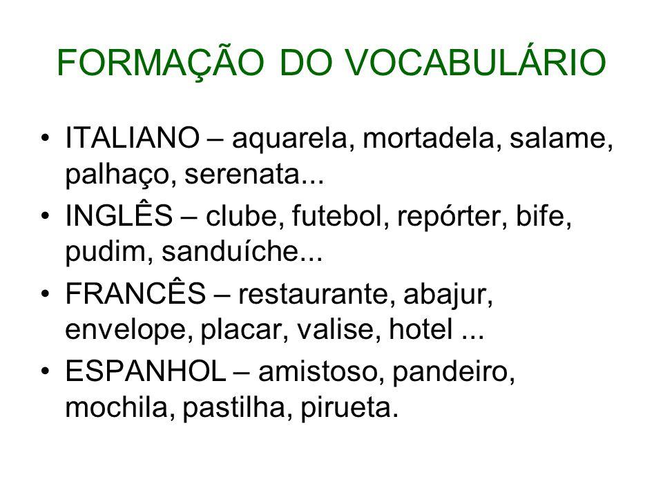 FORMAÇÃO DO VOCABULÁRIO