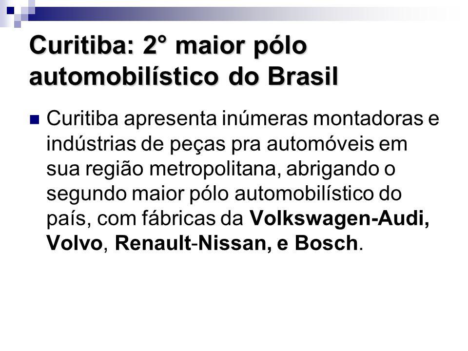 Curitiba: 2° maior pólo automobilístico do Brasil