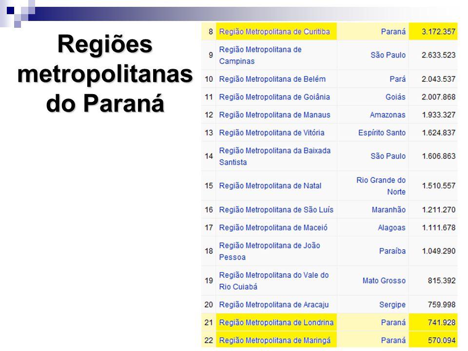 Regiões metropolitanas do Paraná