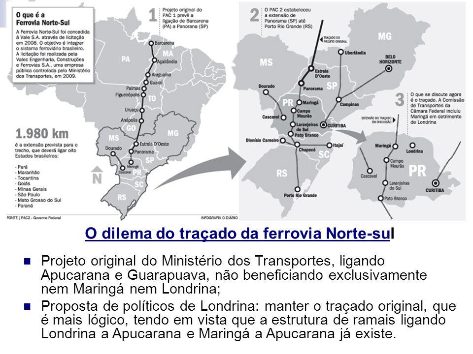 O dilema do traçado da ferrovia Norte-sul