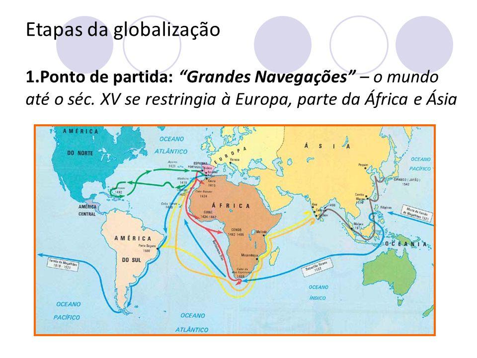 Etapas da globalização