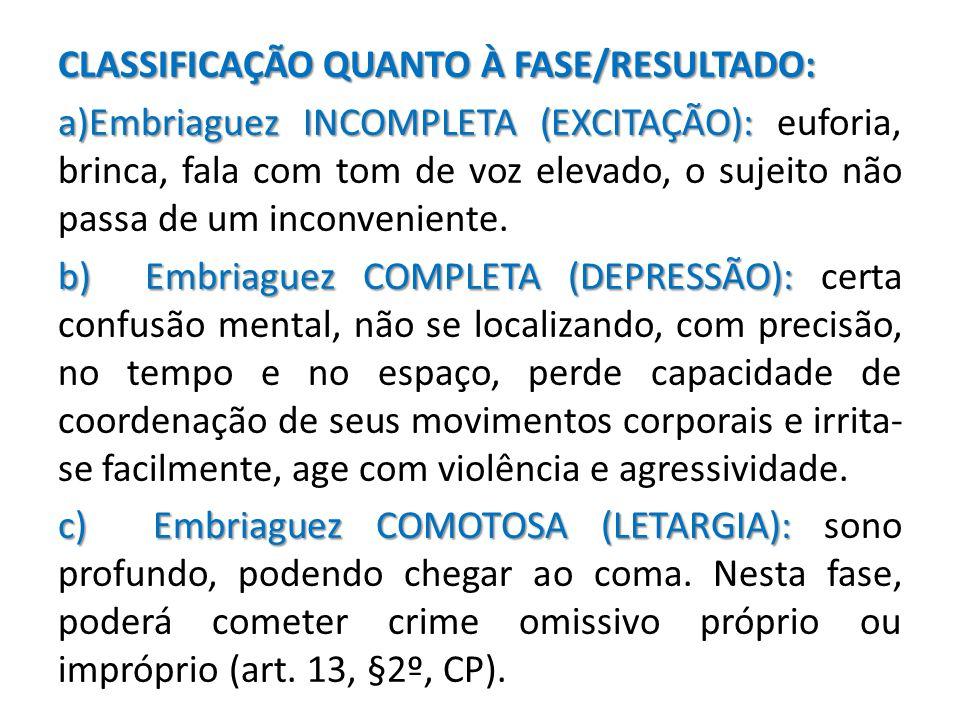 CLASSIFICAÇÃO QUANTO À FASE/RESULTADO: