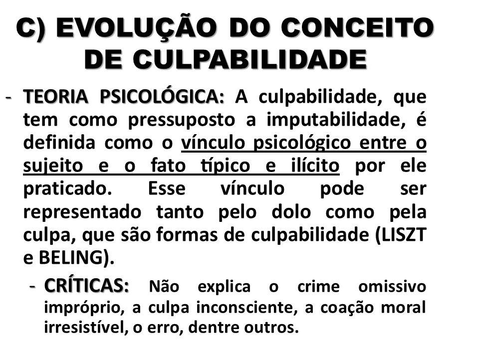 C) EVOLUÇÃO DO CONCEITO DE CULPABILIDADE