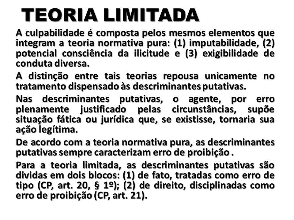 TEORIA LIMITADA
