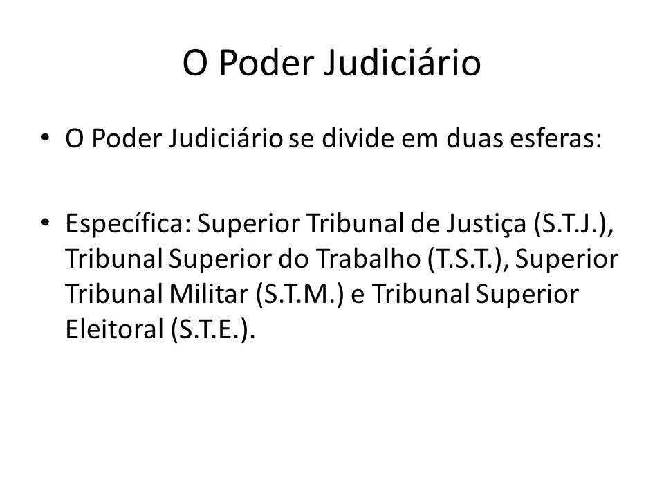 O Poder Judiciário O Poder Judiciário se divide em duas esferas: