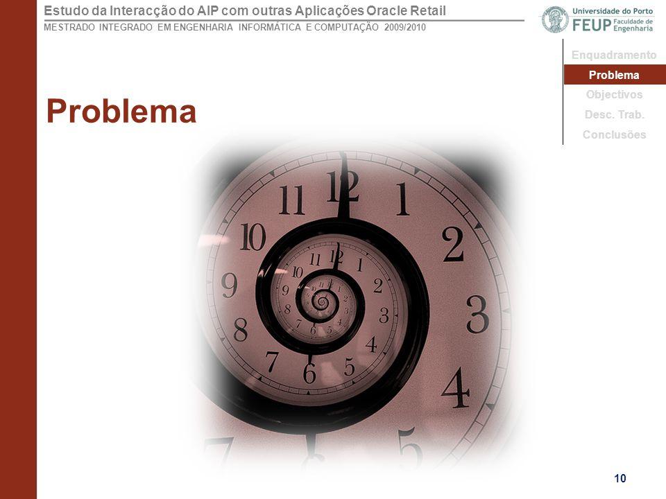 Problema Enquadramento Problema Objectivos Desc. Trab. Conclusões