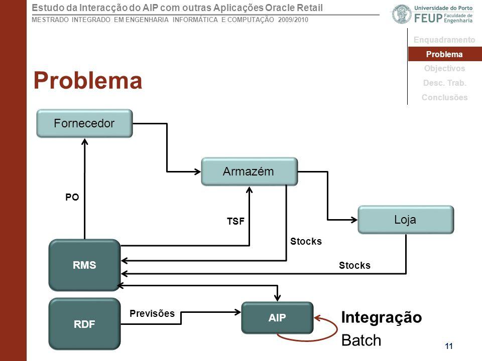 Problema Integração Batch Fornecedor Armazém Loja RMS RDF AIP PO TSF