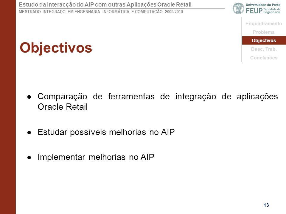 Objectivos Enquadramento. Problema. Objectivos. Desc. Trab. Conclusões. Comparação de ferramentas de integração de aplicações Oracle Retail.