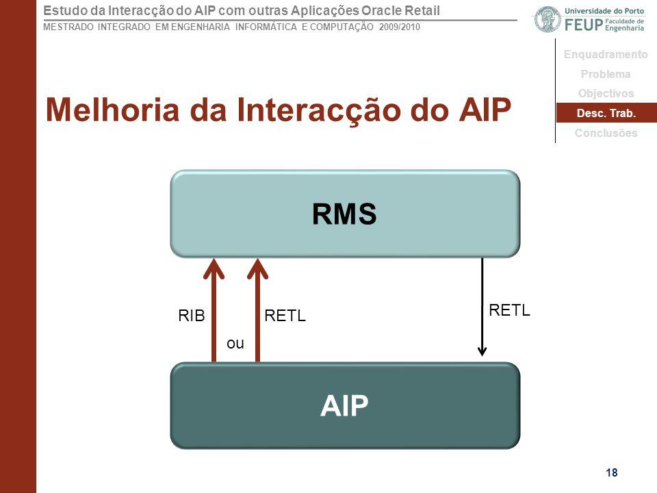 Melhoria da Interacção do AIP
