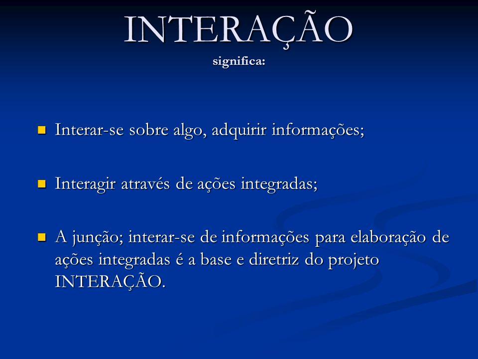 INTERAÇÃO significa: Interar-se sobre algo, adquirir informações;