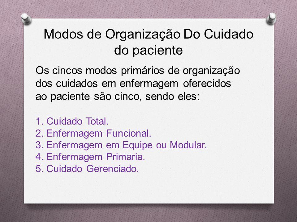Modos de Organização Do Cuidado do paciente
