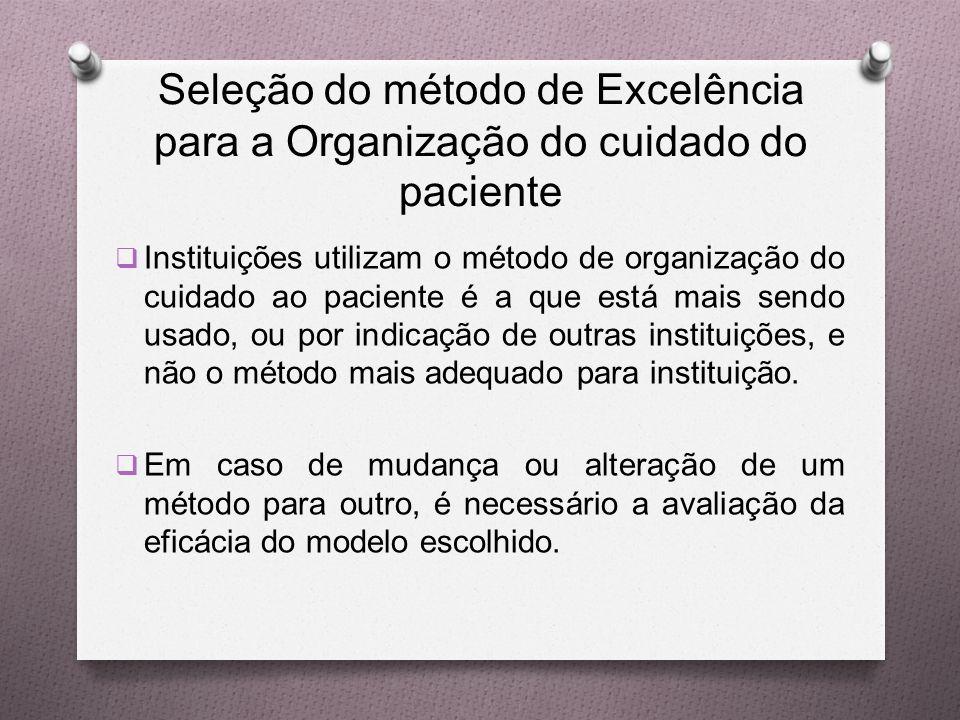Seleção do método de Excelência para a Organização do cuidado do paciente