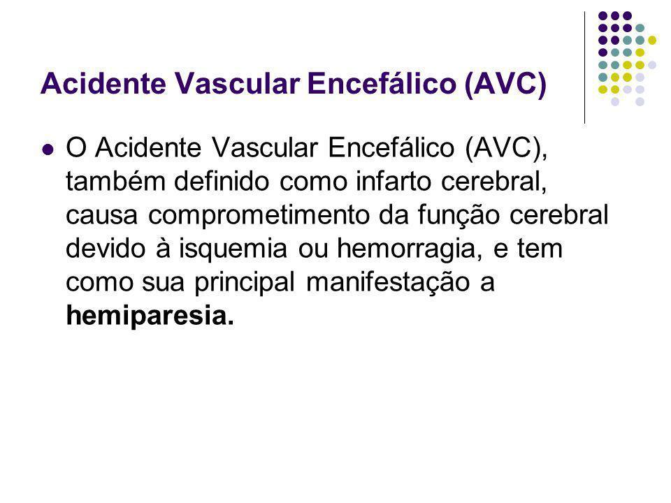 Acidente Vascular Encefálico (AVC)