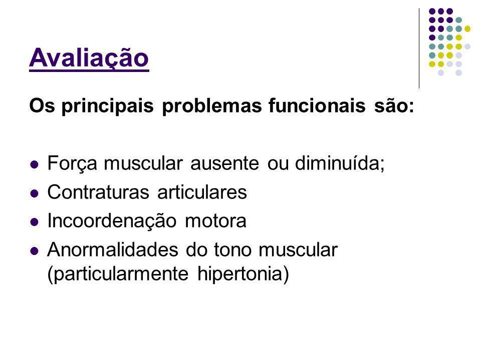Avaliação Os principais problemas funcionais são: