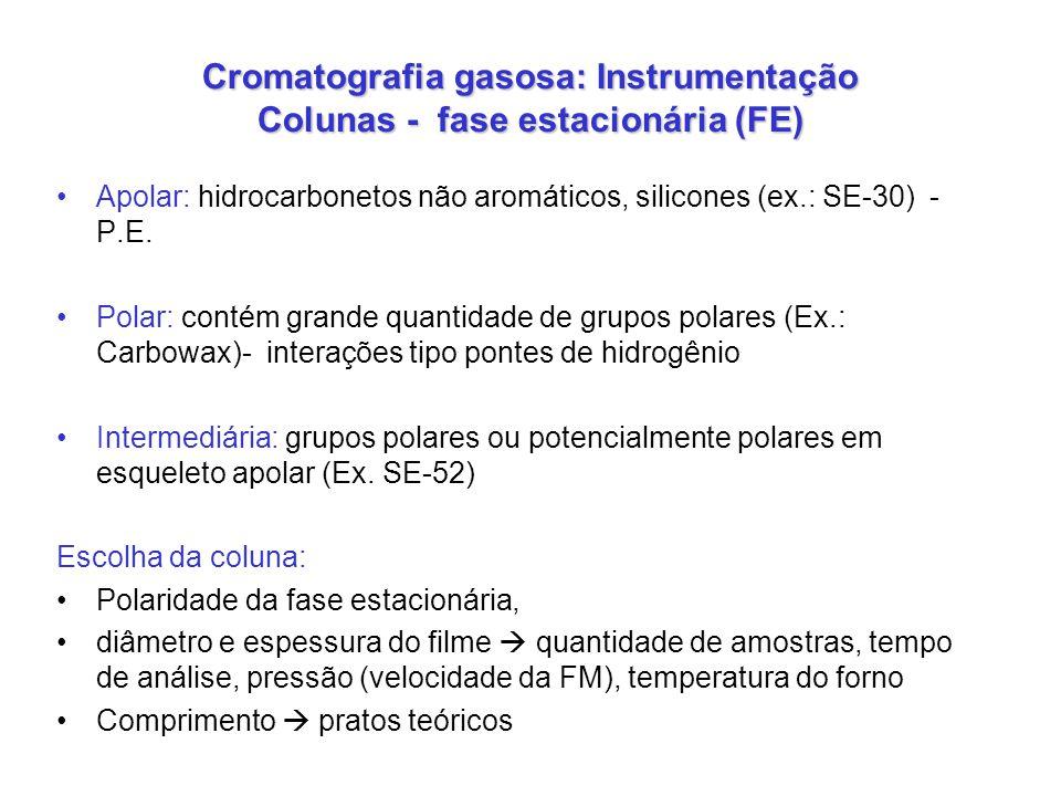 Cromatografia gasosa: Instrumentação Colunas - fase estacionária (FE)