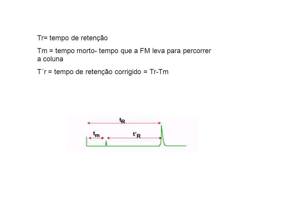 Tr= tempo de retenção Tm = tempo morto- tempo que a FM leva para percorrer a coluna.