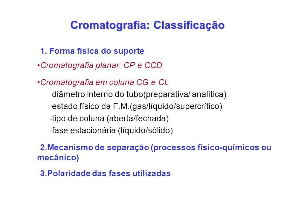 Cromatografia: Classificação