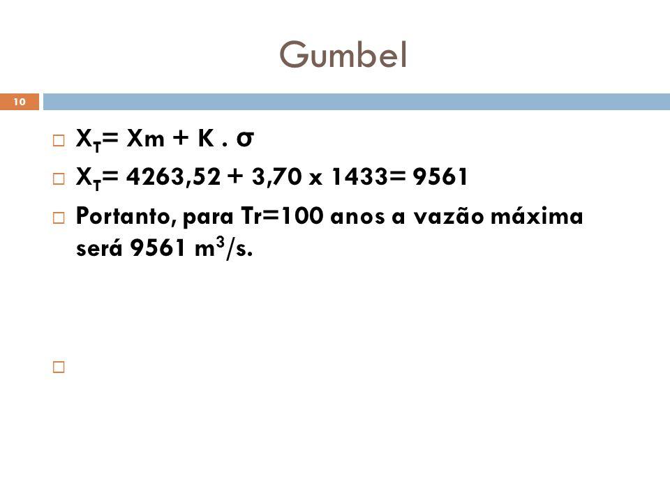 Gumbel XT= Xm + K . σ XT= 4263,52 + 3,70 x 1433= 9561