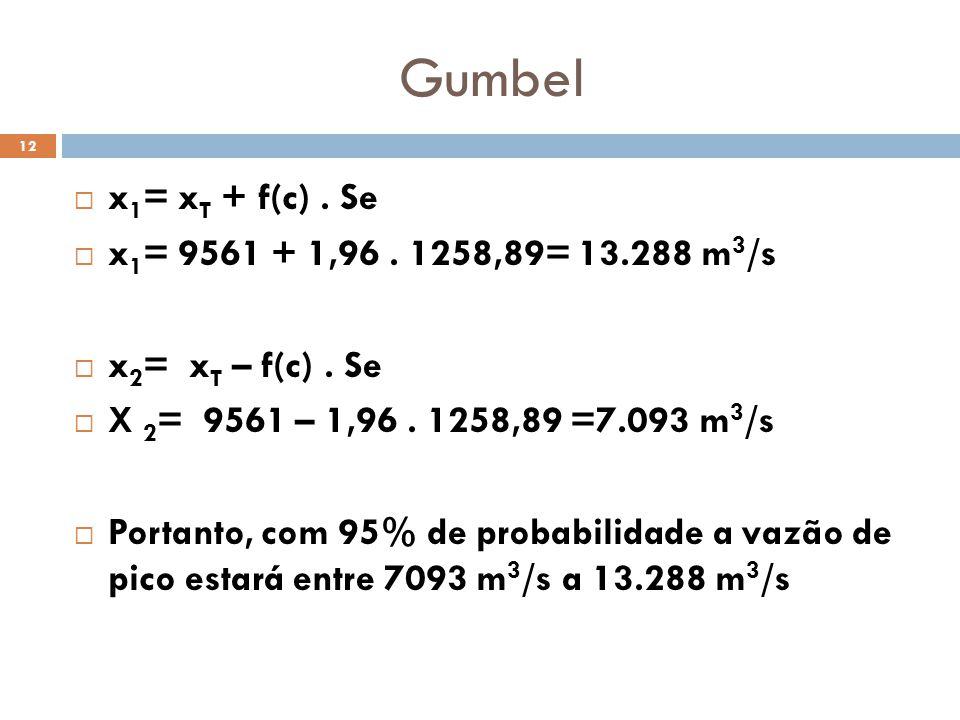 Gumbel x1= xT + f(c) . Se x1= 9561 + 1,96 . 1258,89= 13.288 m3/s