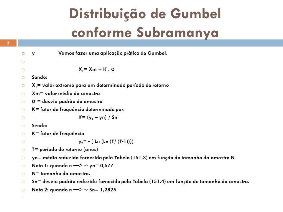 Distribuição de Gumbel conforme Subramanya