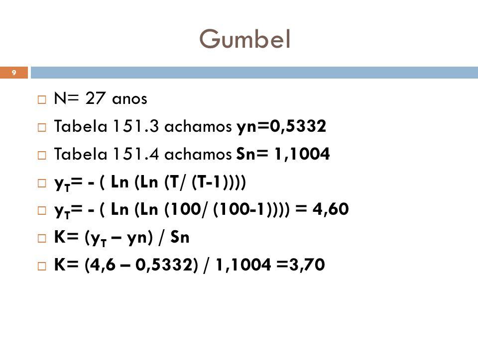 Gumbel N= 27 anos Tabela 151.3 achamos yn=0,5332