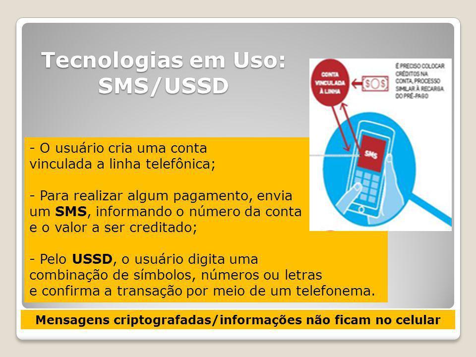 Tecnologias em Uso: SMS/USSD