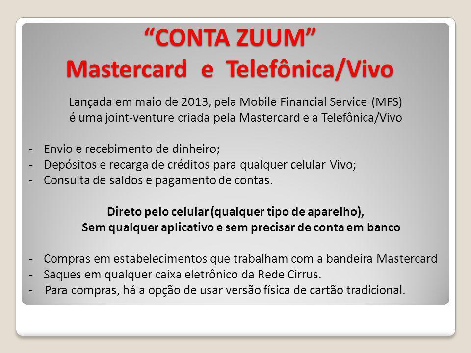 CONTA ZUUM Mastercard e Telefônica/Vivo