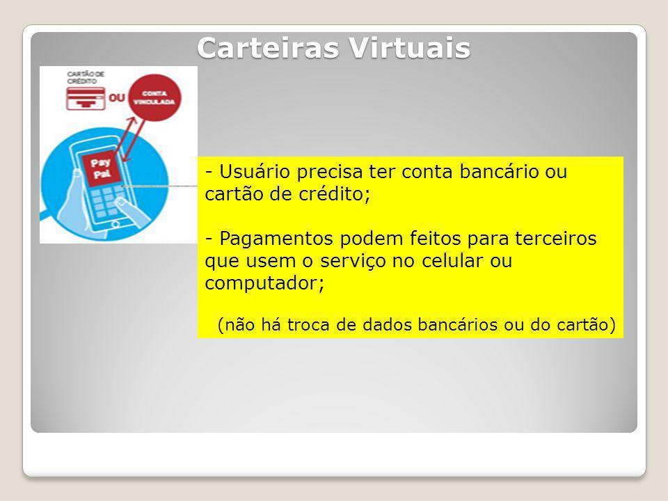 Carteiras Virtuais - Usuário precisa ter conta bancário ou cartão de crédito;