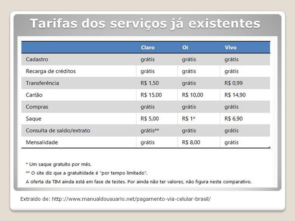 Tarifas dos serviços já existentes