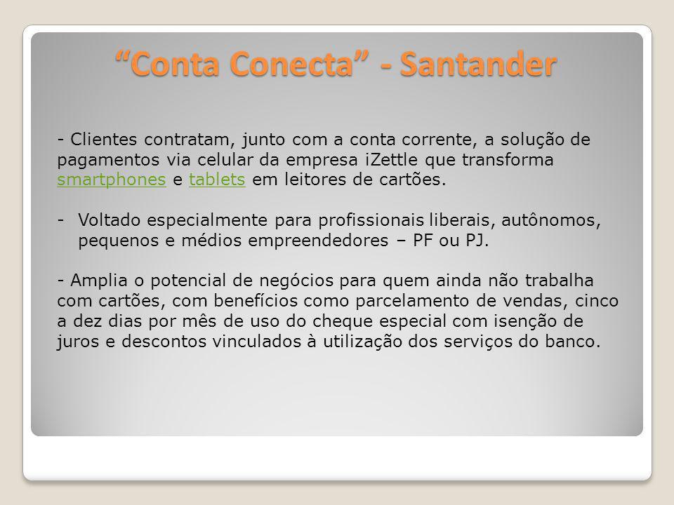 Conta Conecta - Santander
